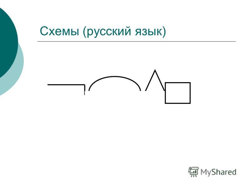 Схемы (русский язык)