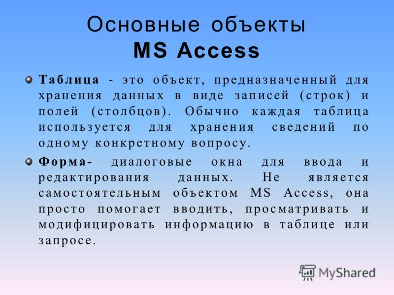 Основные объекты MS Access Таблица - это объект, предназначенный для хранения данных в виде записей (строк) и полей (столбцов). Обычно каждая таблица используется для хранения сведений по одному конкретному вопросу. Форма- диалоговые окна для ввода и