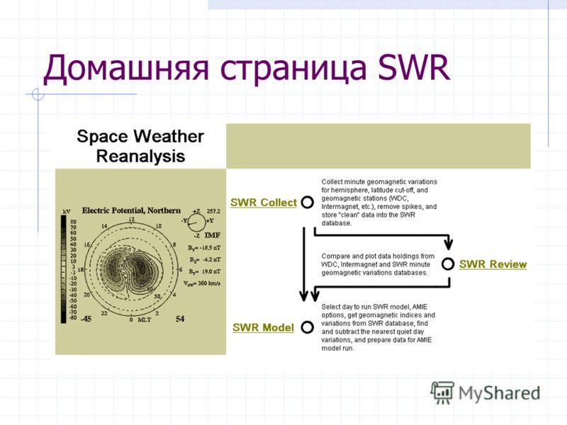 Домашняя страница SWR