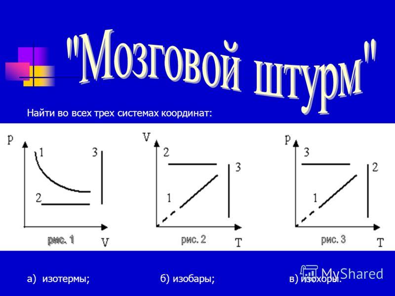 Найти во всех трех системах координат: а) изотермы; б) изобары; в) изохоры.