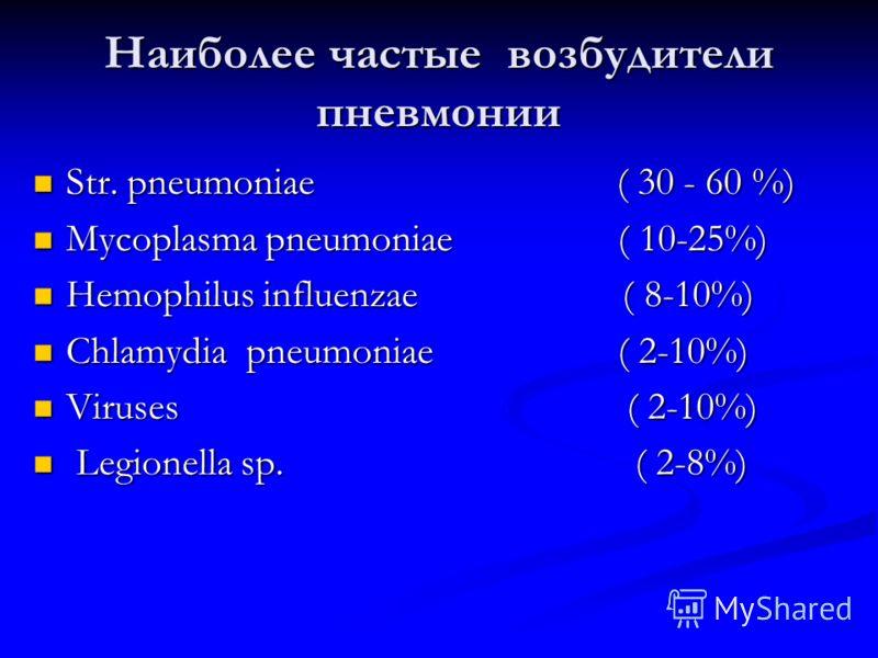Пневмонии - группа различных по этиологии, патогенезу и патоморфологии острых инфекционно-воспалительных (преимущественно бактериальной природы) процессов в легких с преобладающим поражением альвеол легких и формированием в них внутриальвеолярной вос