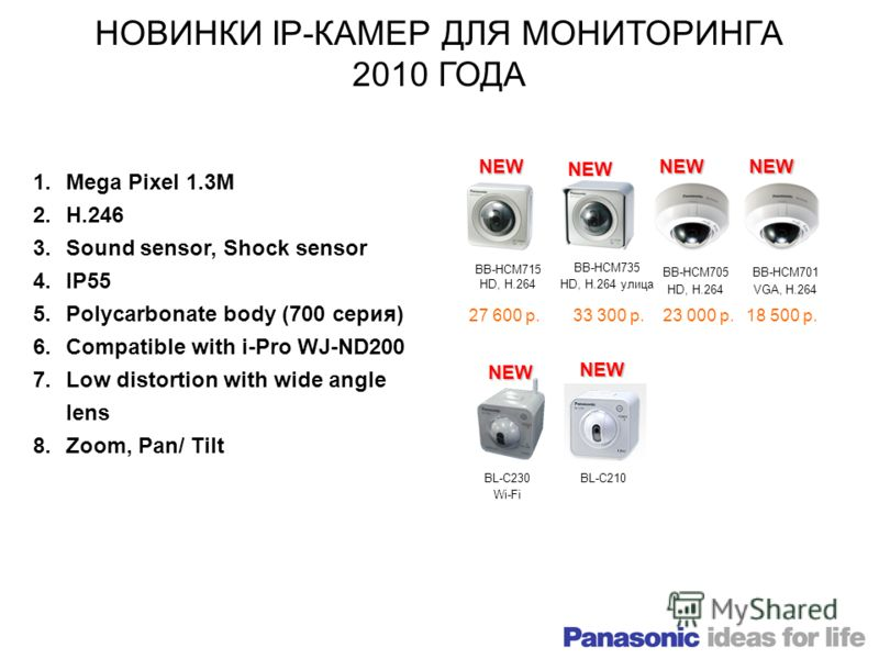 Main Promotional Points New Models for 2010 1.Mega Pixel 1.3M 2.H.246 3.Sound sensor, Shock sensor 4.IP55 5.Polycarbonate body (700 серия) 6.Compatible with i-Pro WJ-ND200 7.Low distortion with wide angle lens 8.Zoom, Pan/ Tilt НОВИНКИ IP-КАМЕР ДЛЯ М