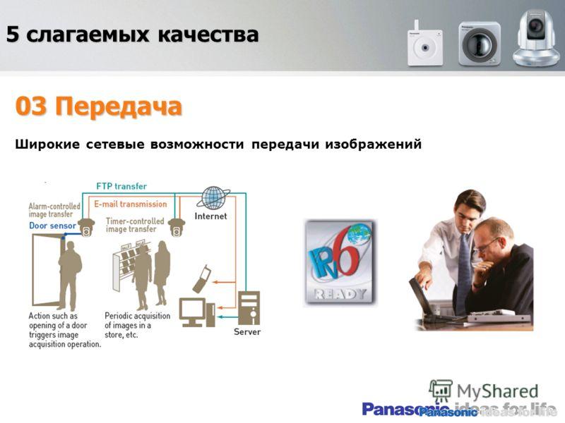 03 Передача Широкие сетевые возможности передачи изображений 5 слагаемых качества
