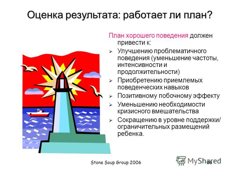 Stone Soup Group 200635 Окружающие события Обстоятельства, повышающие вероятность появления проблематичного поведения. Пусковые механизмы Антецеденты – сигналы или события, происходящие непосредственно перед проявлением трудного поведения. Проблемати