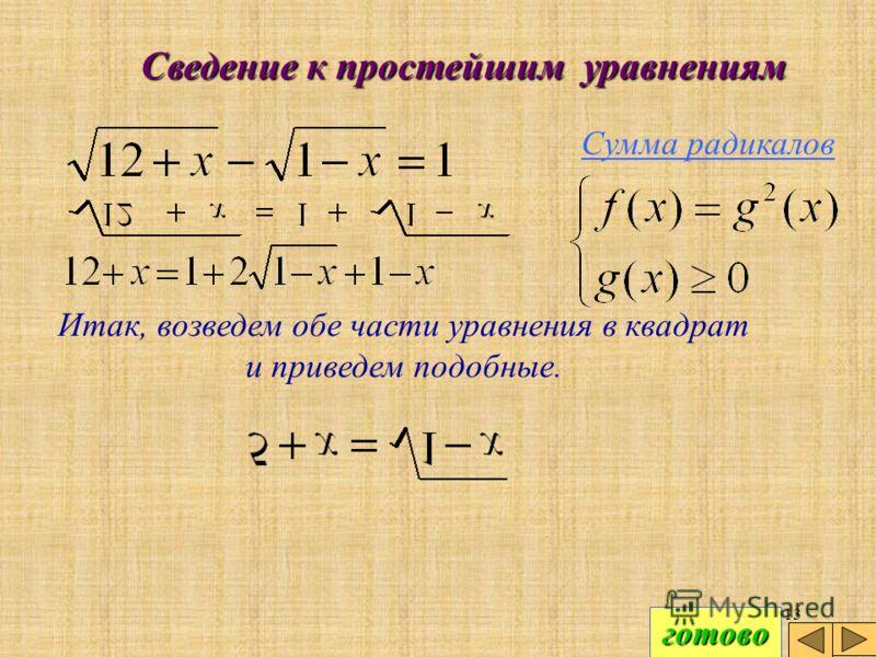 12 Сведение к простейшим уравнениям Сумма радикалов Полученное уравнение можно рассматривать как простейшее уравнение второго типа в котором правая часть g(x) сама содержит радикал. А поскольку она положительна при всех х, при возведение в квадрат ус