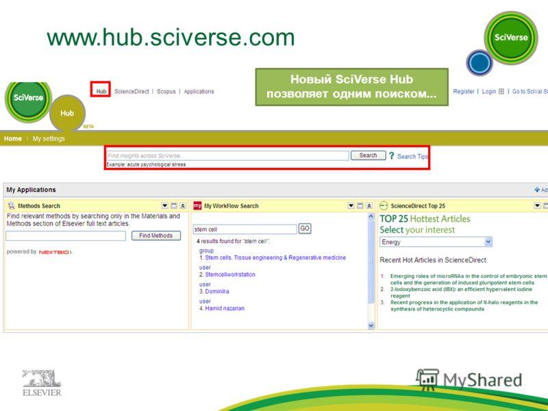 Новый SciVerse Hub позволяет одним поиском... www.hub.sciverse.com