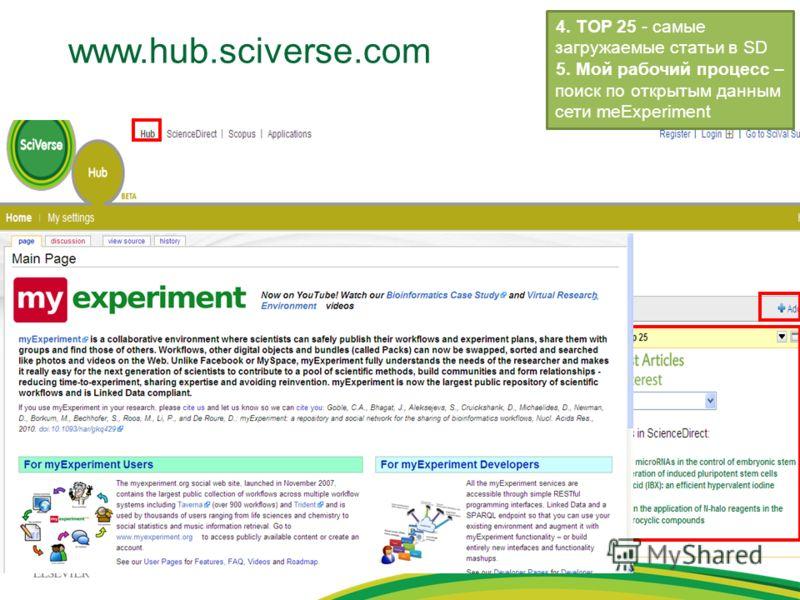 www.hub.sciverse.com 4. TOP 25 - cамые загружаемые статьи в SD 5. Мой рабочий процесс – поиск по открытым данным сети meExperiment