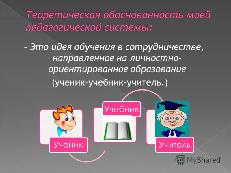 – Это идея обучения в сотрудничестве, направленное на личностно- ориентированное образование (ученик-учебник-учитель.) УченикУчебникУчитель
