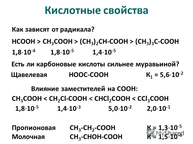 Кислотные свойства HCOOH > CH 3 COOH > (CH 3 ) 2 CH-COOH > (CH 3 ) 3 C-COOH 1,8 10 -4 1,8 10 -5 1,4 10 -5 Как зависят от радикала? Влияние заместителей на СООН: СН 3 СООН < CH 2 Cl-COOH < CHCl 2 COOH < CCl 3 COOH 1,8 10 -5 1,4 10 -3 5,0 10 -2 2,0 10