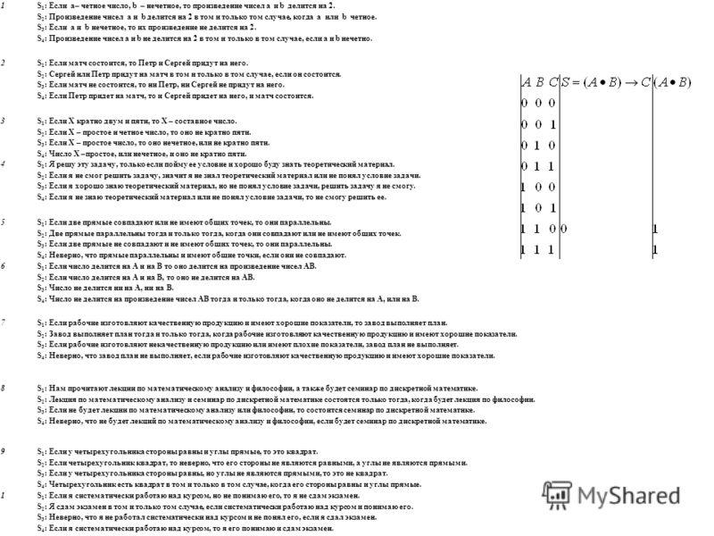 1.1. S 1 : Если a– четное число, b – нечетное, то произведение чисел a и b делится на 2. S 2 : Произведение чисел a и b делится на 2 в том и только том случае, когда a или b четное. S 3 : Если а и b нечетное, то их произведение не делится на 2. S 4 :