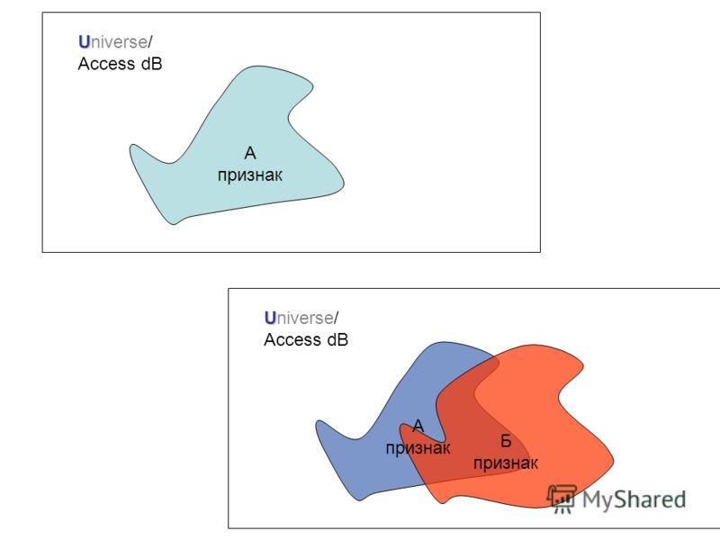 U Universe/ Access dB А признак U Universe/ Access dB Б признак А признак