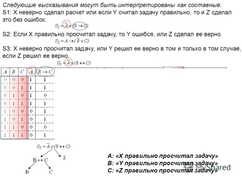 Следующие высказывания могут быть интерпретированы как составные. S1: Х неверно сделал расчет или если Y считал задачу правильно, то и Z сделал это без ошибок. S2: Если Х правильно просчитал задачу, то Y ошибся, или Z сделал ее верно. S3: Х неверно п