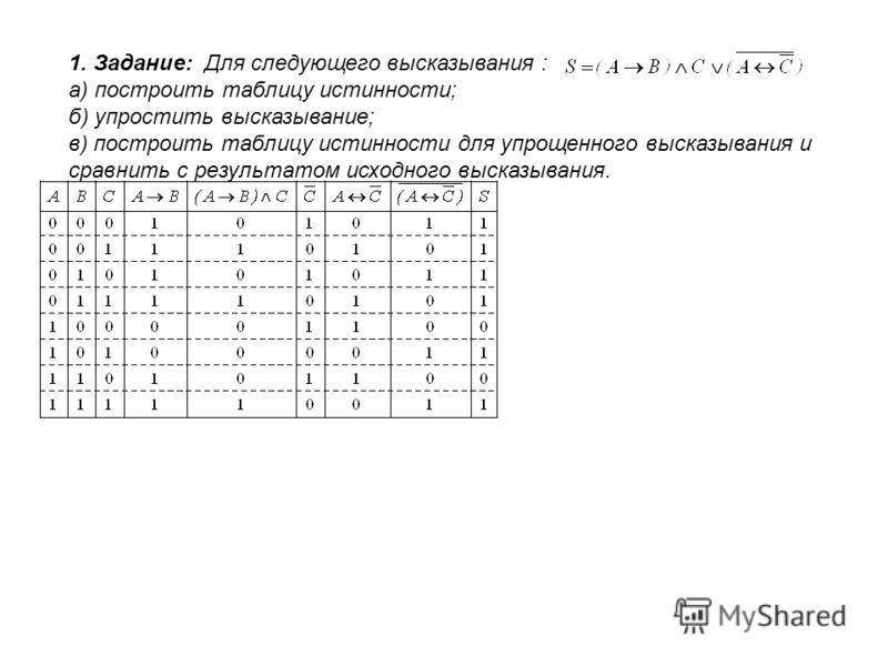 1. Задание: Для следующего высказывания : а) построить таблицу истинности; б) упростить высказывание; в) построить таблицу истинности для упрощенного высказывания и сравнить с результатом исходного высказывания.