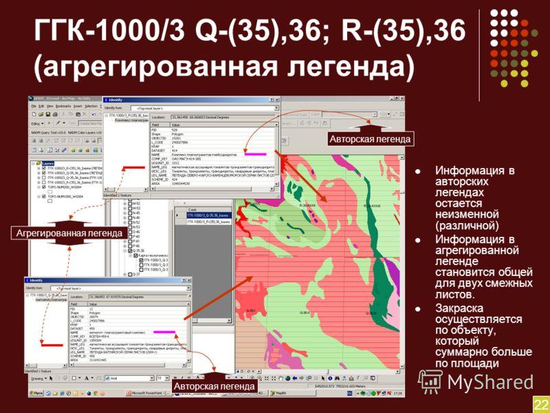 ГГК-1000/3 Q-(35),36; R-(35),36 (агрегированная легенда) Информация в авторских легендах остается неизменной (различной) Информация в агрегированной легенде становится общей для двух смежных листов. Закраска осуществляется по объекту, который суммарн