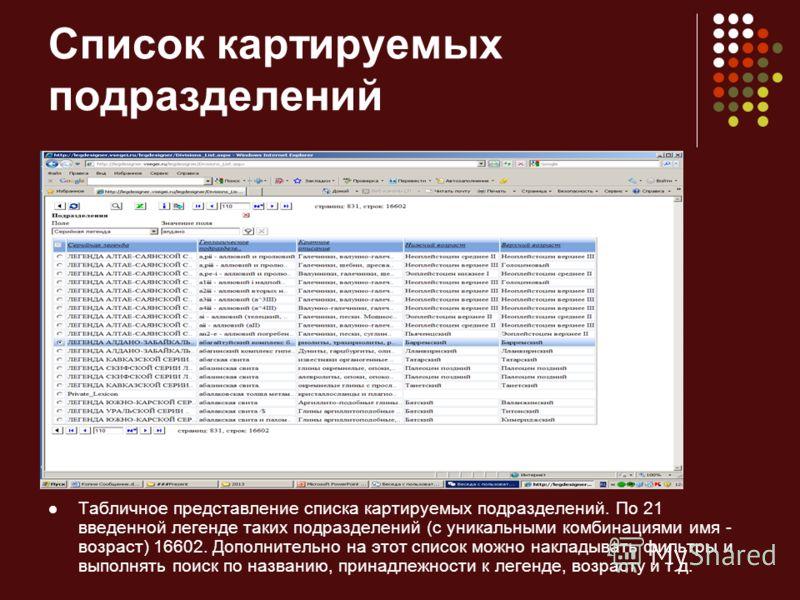 Список картируемых подразделений Табличное представление списка картируемых подразделений. По 21 введенной легенде таких подразделений (с уникальными комбинациями имя - возраст) 16602. Дополнительно на этот список можно накладывать фильтры и выполнят