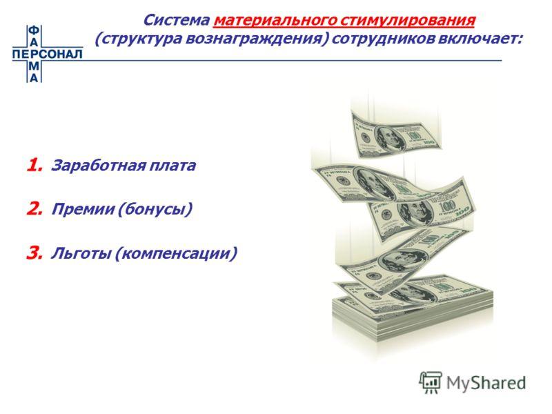 Система материального стимулирования (структура вознаграждения) сотрудников включает: 1. Заработная плата 2. Премии (бонусы) 3. Льготы (компенсации)