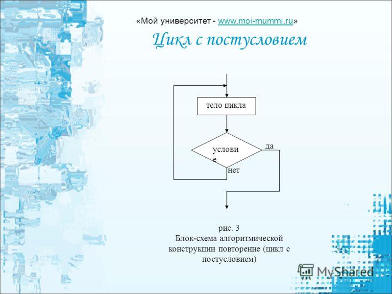 Цикл с постусловием услови е тело цикла да нет рис. 3 Блок-схема алгоритмической конструкции повторение (цикл с постусловием) «Мой университет - www.moi-mummi.ru»www.moi-mummi.ru