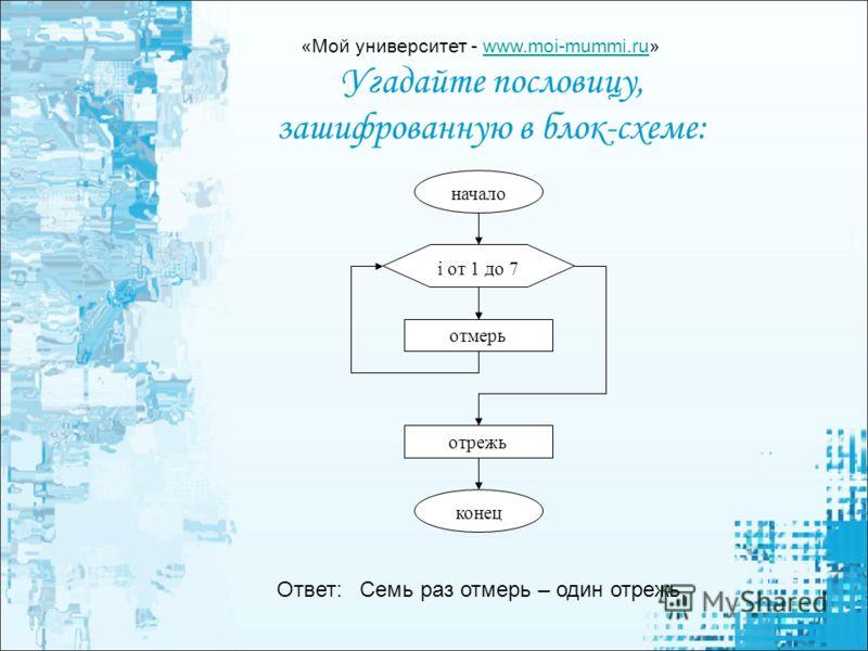 Угадайте пословицу, зашифрованную в блок-схеме: i от 1 до 7 отмерь начало конец отрежь Ответ: Семь раз отмерь – один отрежь. «Мой университет - www.moi-mummi.ru»www.moi-mummi.ru