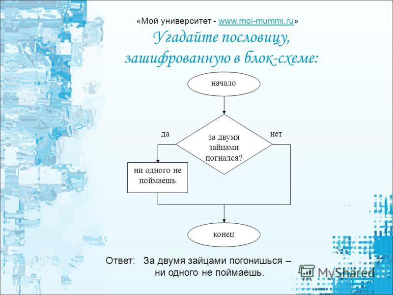 Угадайте пословицу, зашифрованную в блок-схеме: Ответ: За двумя зайцами погонишься – ни одного не поймаешь. за двумя зайцами погнался? ни одного не поймаешь данет начало конец «Мой университет - www.moi-mummi.ru»www.moi-mummi.ru