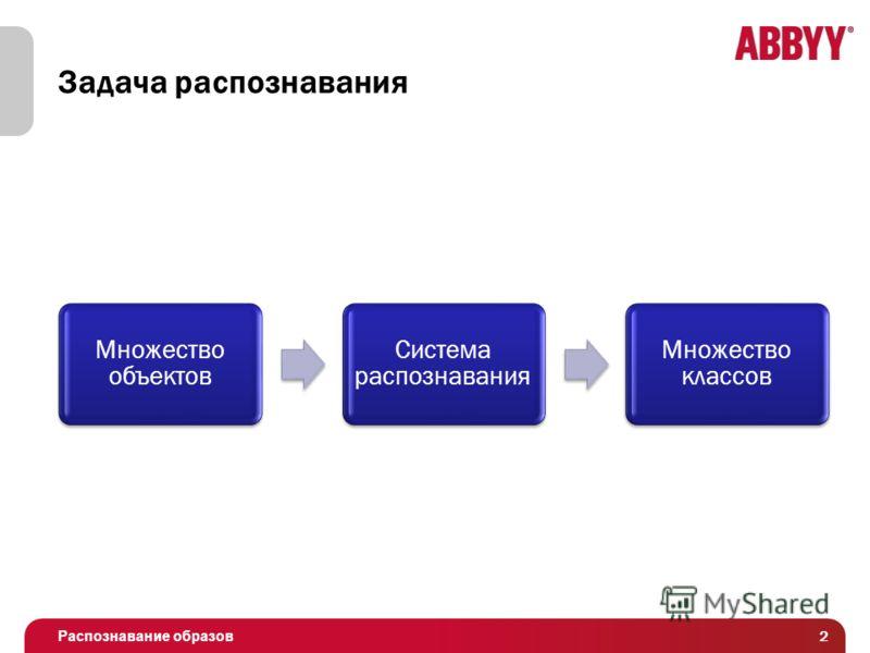 Распознавание образов Задача распознавания Множество объектов Система распознавания Множество классов 2