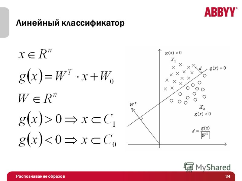 Распознавание образов Линейный классификатор 34