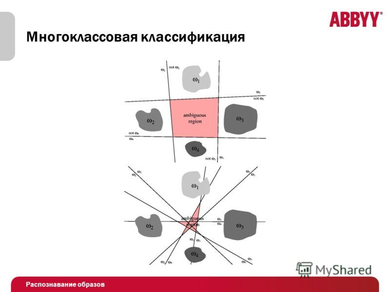 Распознавание образов Многоклассовая классификация