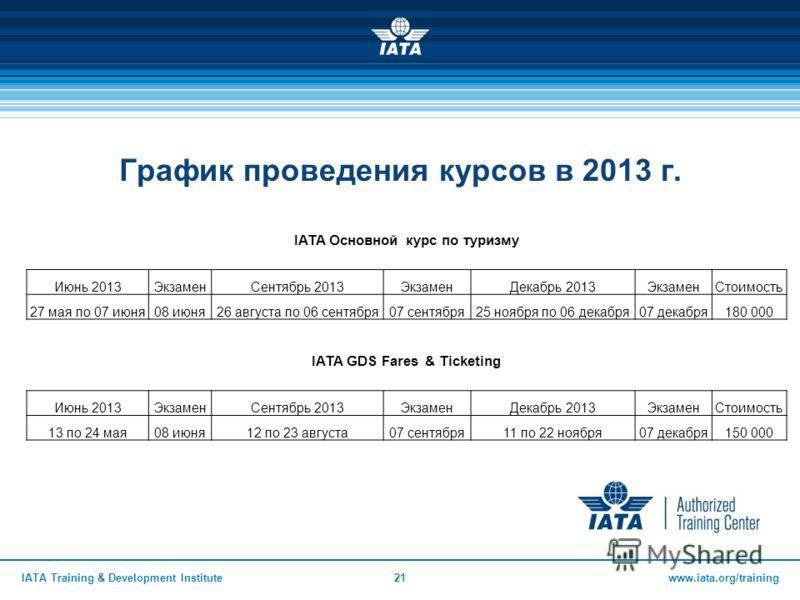 График проведения курсов в 2013 г. www.iata.org/trainingIATA Training & Development Institute21 IATA Основной курс по туризму Июнь 2013ЭкзаменСентябрь 2013ЭкзаменДекабрь 2013ЭкзаменСтоимость 27 мая по 07 июня08 июня26 августа по 06 сентября07 сентябр