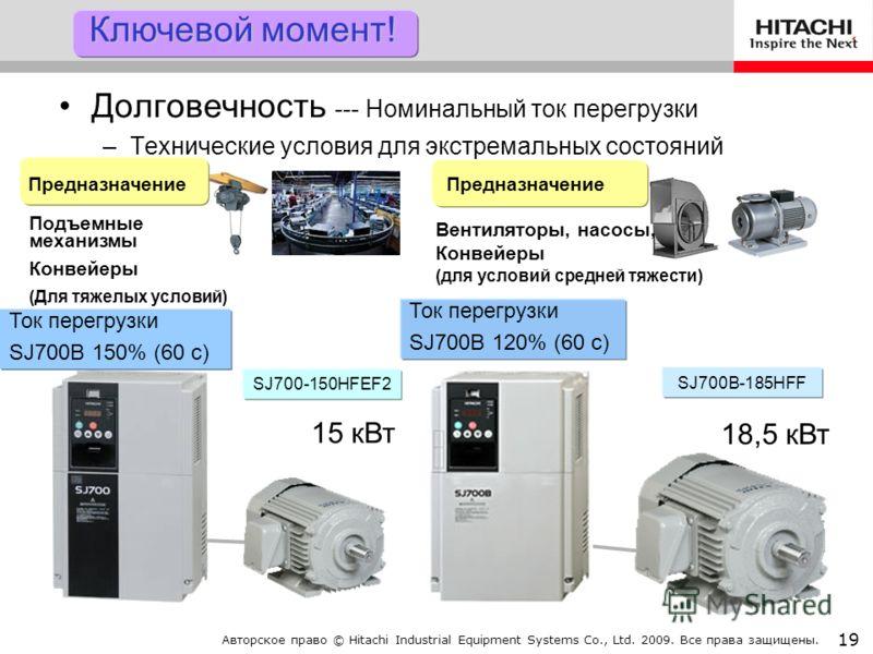 Авторское право © Hitachi Industrial Equipment Systems Co., Ltd. 2009. Все права защищены. 18 Размеры SJ700B-900,1100HFF SJ700-750,900HFEF2 SJ700B SJ700 SJ700B-1320,1600HFF SJ700-1100,1320HFEF2 SJ700B SJ700 SJ700B: Ключевой момент! На один размер мен