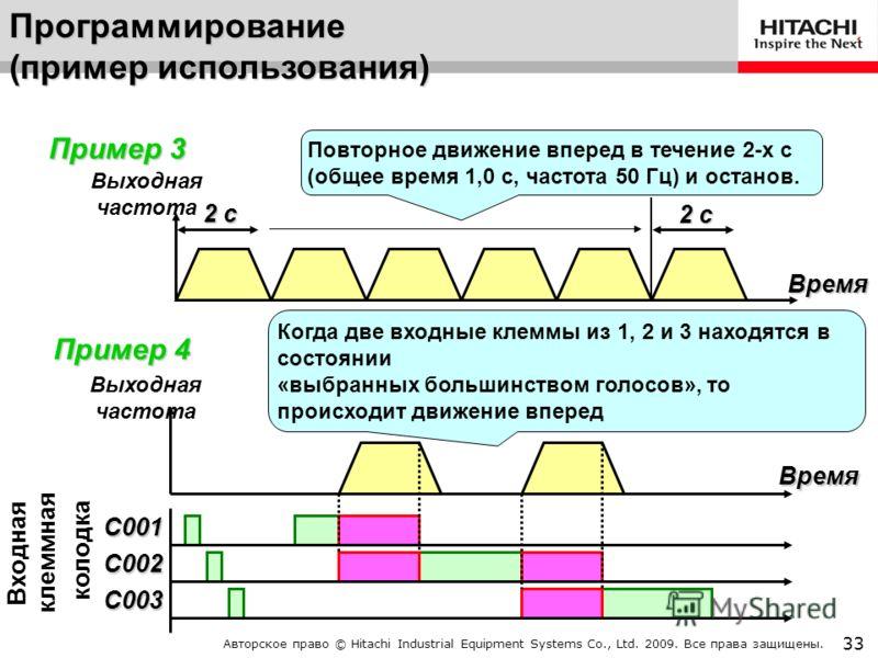 Авторское право © Hitachi Industrial Equipment Systems Co., Ltd. 2009. Все права защищены. 32 Время Повторяющаяся последовательность Время C001 C002 C003 Состояние клеммной колодки Отслеживание состояния входной клеммной колодки для использования при
