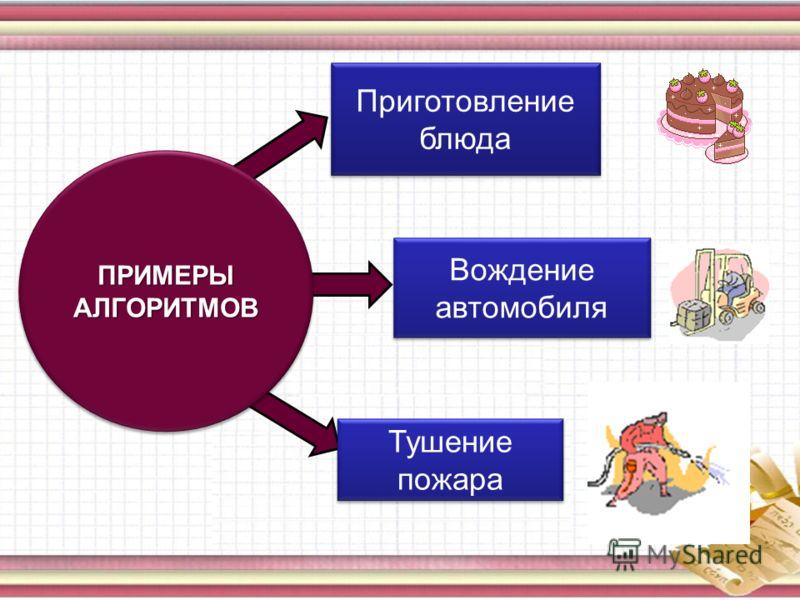 Что такое алгоритм? АЛГОРИТМ – АЛГОРИТМ – это последовательность действий, которые должен выполнить исполнитель для достижения конкретной цели.
