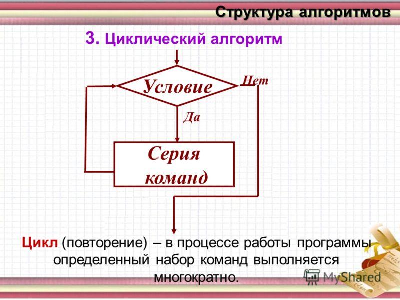 Ветвление (выбор) – в зависимости от заданных условий, при выполнении программы выбирается один из возможных вариантов последовательности действий. Условие Серия 1Серия 2 2. Ветвящийся алгоритм Если t