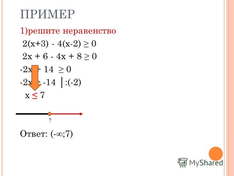ПРИМЕР 1)решите неравенство 2(х+3) - 4(х-2) 0 2х + 6 - 4х + 8 0 -2x + 14 0 -2x -14 :(-2) х 7 Ответ: (-;7) 7