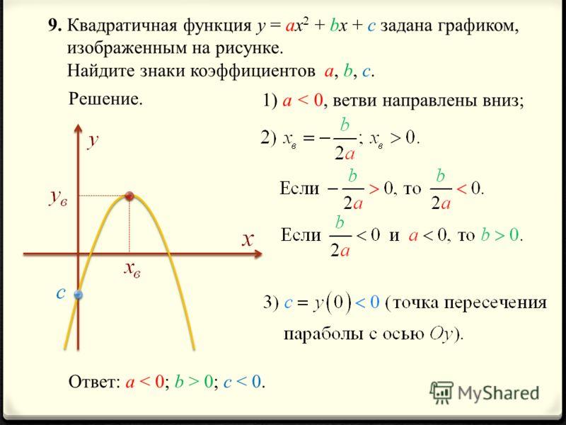 9. Квадратичная функция y = ax 2 + bx + c задана графиком, изображенным на рисунке. Найдите знаки коэффициентов a, b, c. Решение. 1) a < 0, ветви направлены вниз; Ответ: a 0; c < 0.