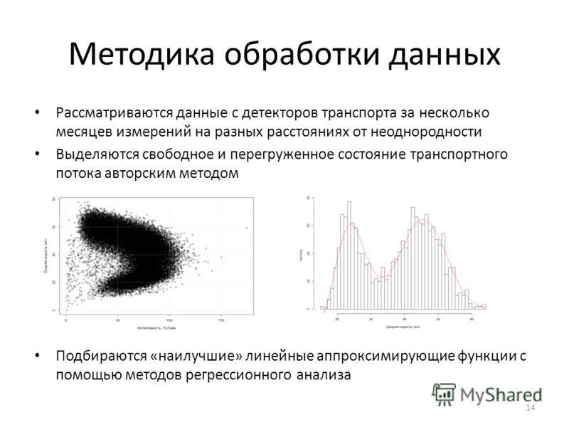 Методика обработки данных Рассматриваются данные с детекторов транспорта за несколько месяцев измерений на разных расстояниях от неоднородности Выделяются свободное и перегруженное состояние транспортного потока авторским методом Подбираются «наилучш