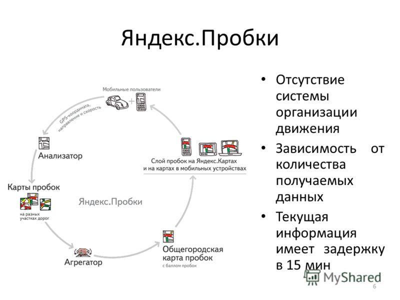 Яндекс.Пробки Отсутствие системы организации движения Зависимость от количества получаемых данных Текущая информация имеет задержку в 15 мин 6