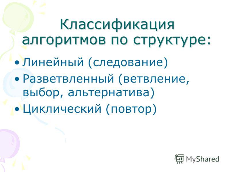 Классификация алгоритмов по структуре: Линейный (следование) Разветвленный (ветвление, выбор, альтернатива) Циклический (повтор)