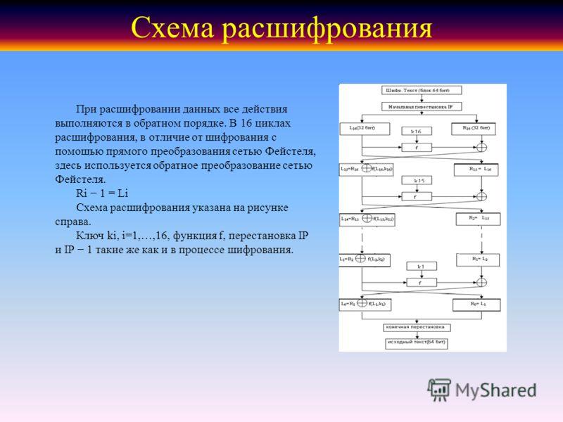 Схема расшифрования При расшифровании данных все действия выполняются в обратном порядке. В 16 циклах расшифрования, в отличие от шифрования c помощью прямого преобразования сетью Фейстеля, здесь используется обратное преобразование сетью Фейстеля. R