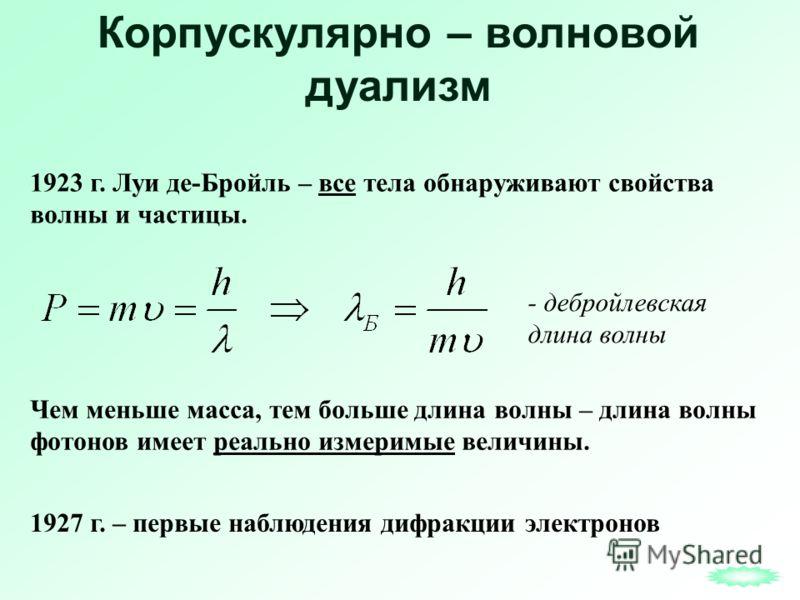 Корпускулярно – волновой дуализм 1923 г. Луи де-Бройль – все тела обнаруживают свойства волны и частицы. - дебройлевская длина волны 1927 г. – первые наблюдения дифракции электронов Чем меньше масса, тем больше длина волны – длина волны фотонов имеет