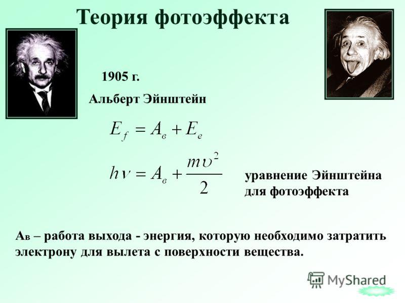 Теория фотоэффекта Альберт Эйнштейн 1905 г. А в – работа выхода - энергия, которую необходимо затратить электрону для вылета с поверхности вещества. уравнение Эйнштейна для фотоэффекта