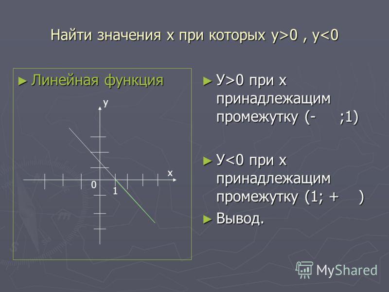 Найти значения х при которых у>0, y 0, y0 при х принадлежащим промежутку (- ;1) У