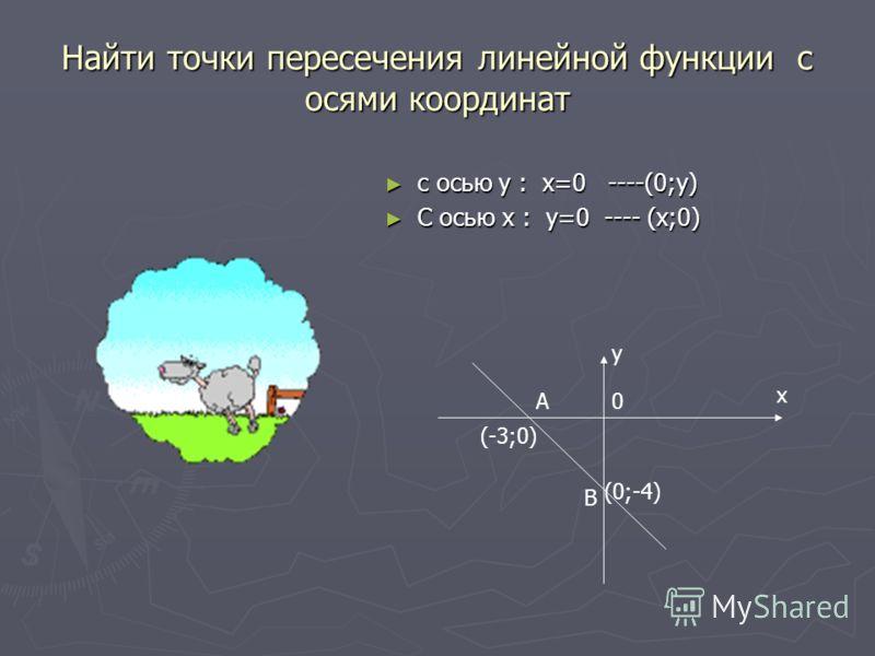Найти точки пересечения линейной функции с осями координат с осью у : х=0 ----(0;у) С осью х : у=0 ---- (х;0) х у 0 (-3;0) А В (0;-4)