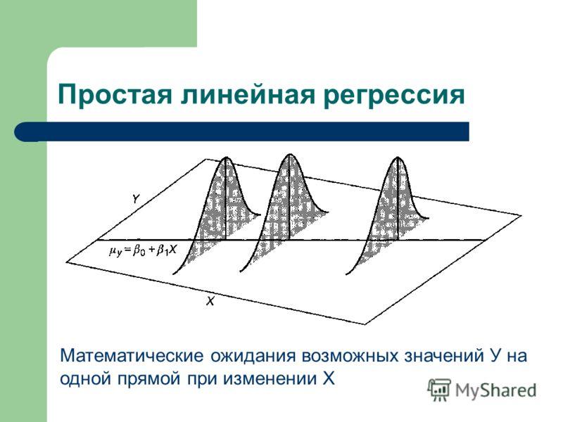 Математические ожидания возможных значений У на одной прямой при изменении Х