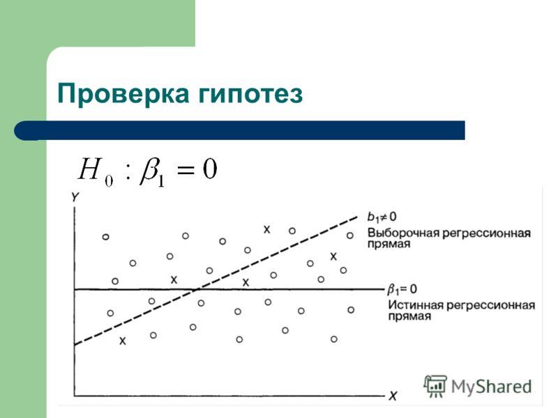 Проверка гипотез