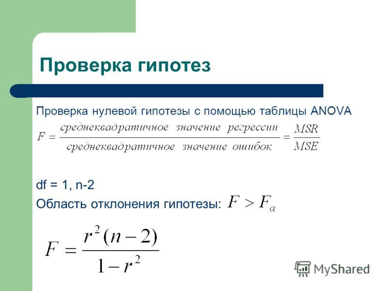 Проверка гипотез Проверка нулевой гипотезы с помощью таблицы ANOVA df = 1, n-2 Область отклонения гипотезы: