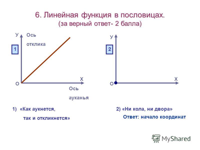 6. Линейная функция в пословицах. (за верный ответ- 2 балла) Ось ауканья Ось отклика У Х О 1)«Как аукнется, так и откликнется» 1 У Х О 2) «Ни кола, ни двора» 2 Ответ: начало координат