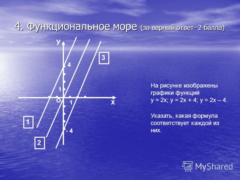 4 1 1 О 4. Функциональное море (за верный ответ- 2 балла) Х У 1 3 2 На рисунке изображены графики функций у = 2х; у = 2х + 4; у = 2х – 4. Указать, какая формула соответствует каждой из них. - 4