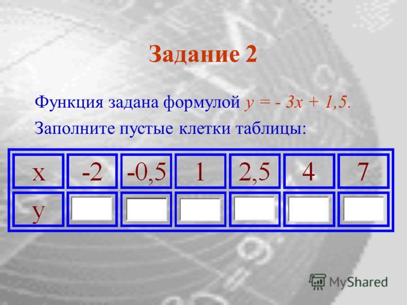 Задание 2 Функция задана формулой y = - 3x + 1,5. Заполните пустые клетки таблицы: