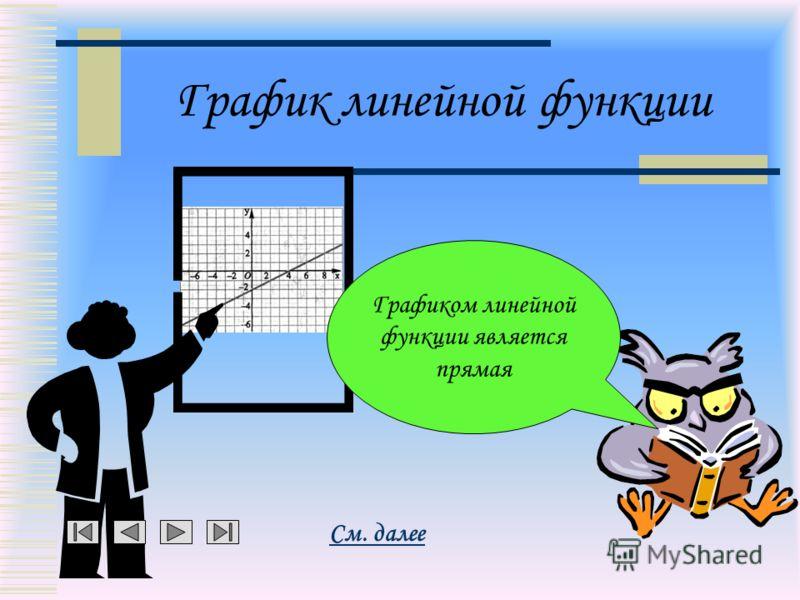 Функция, заданная формулой, где k, b числа, x аргумент, называется линейной Определение