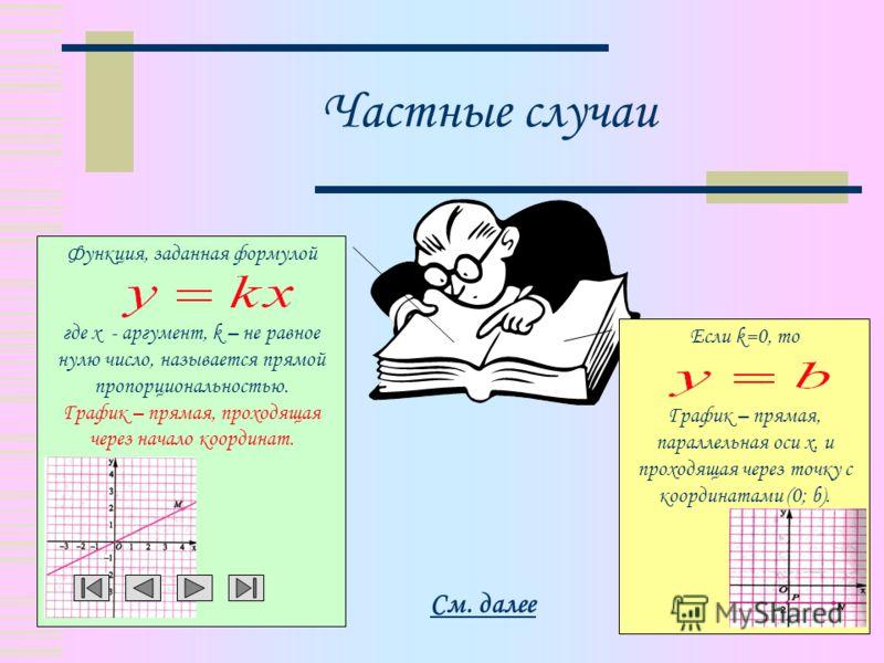 Взаимное расположение графиков линейных функций Если k 1 = k 2, то графики параллель - ны Если k 1 k 2, то графики пересека - ются См. далее