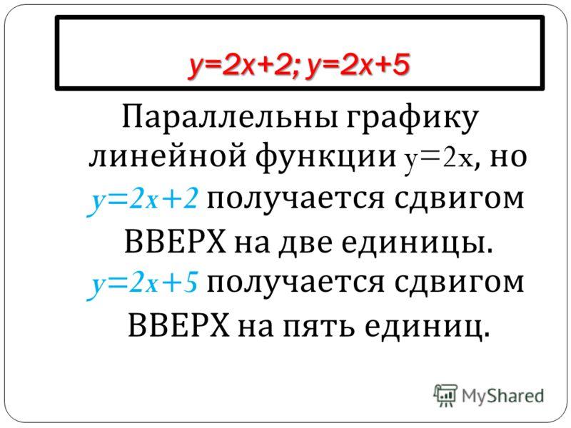 у хО 2 1 y=2x 4 y=2x+2 y=2x+5